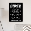Best Days of Our Lives Canvas Print - Black/White