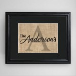 Family Name & Initial Framed Print